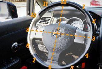 你真的会打方向盘吗?学车打方向盘方法详解!