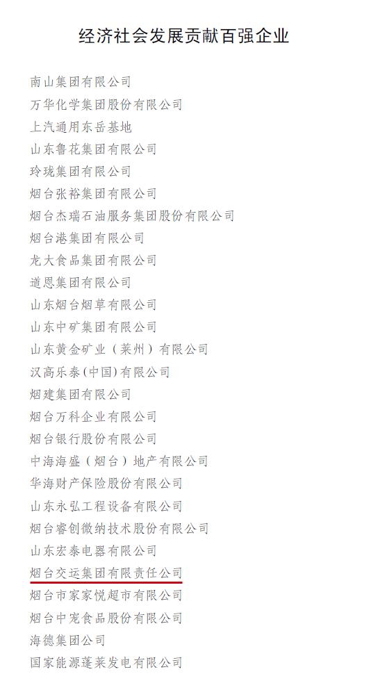 """烟台交运集团入列全市""""经济社会发展贡献百强企业"""""""